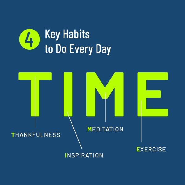 Key Habits to Do ever Day